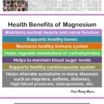 Magnesium Rich Foods and Health