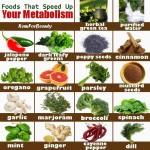 Hot to Increase Metabolism