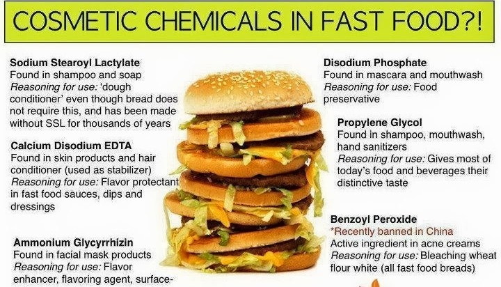 cosmetic chemicals in fast food-yikes-eco-savy.com