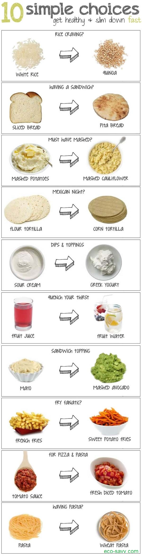 Natural Remedy To Slim Down