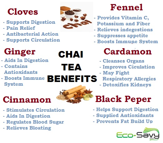 Is Chai Good For You Eco Savy