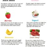 Healthy Food Ideas For Runners